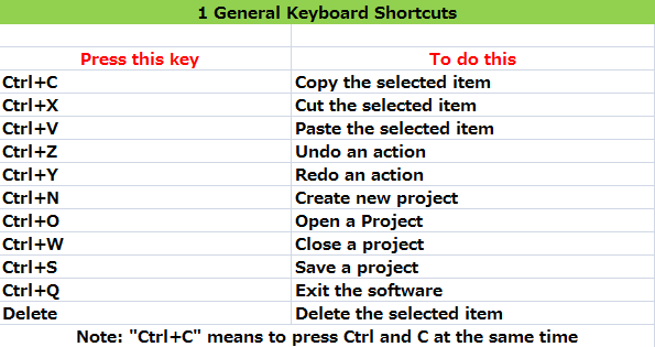 keyboard shortcut for animiz